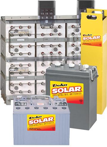 可再生能源 Products
